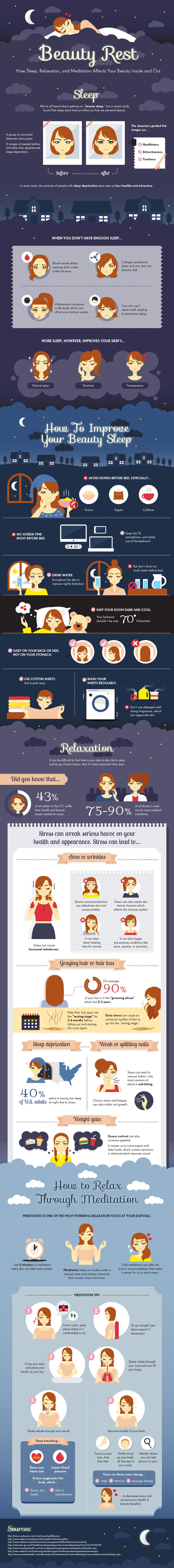 Cassie Brewer Beauty Rest Infographic Sleep Rest Wellness Lifesum