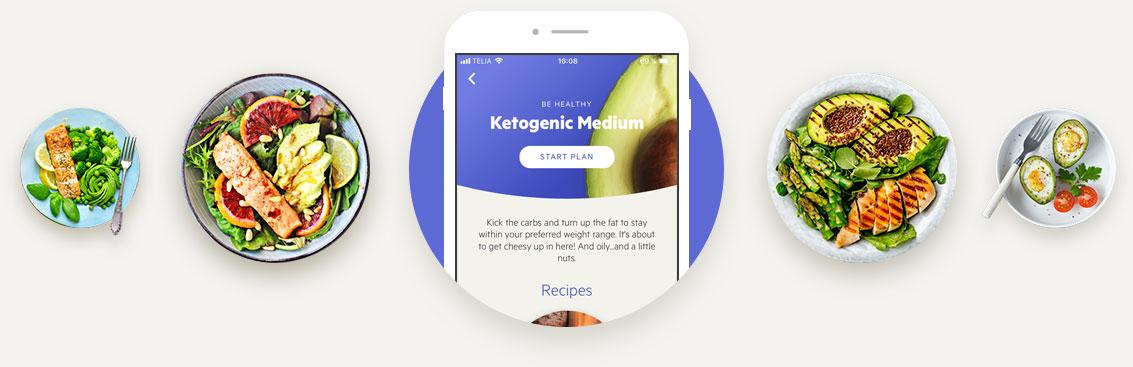 Keto medium example dishes